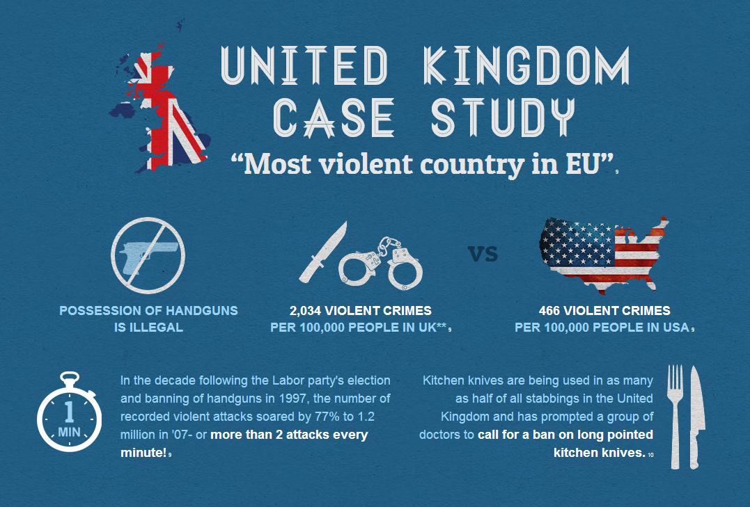 UK_Case_Study