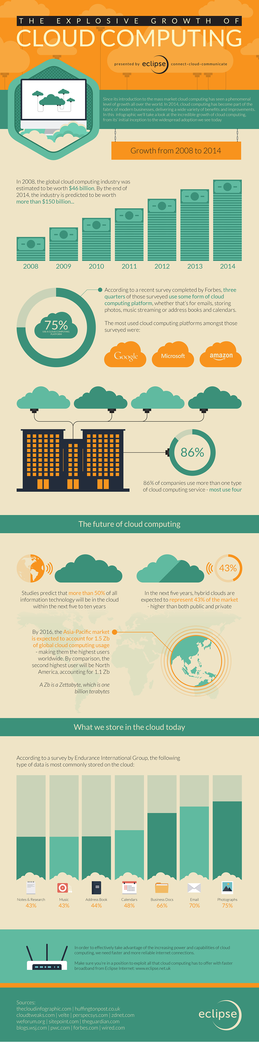 cloud-computing-infographic-thumb