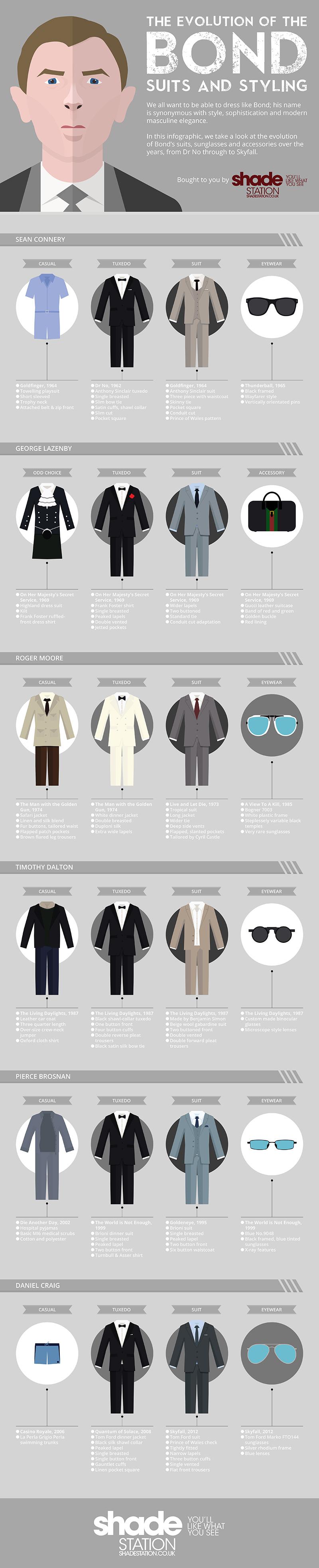 bond-suits