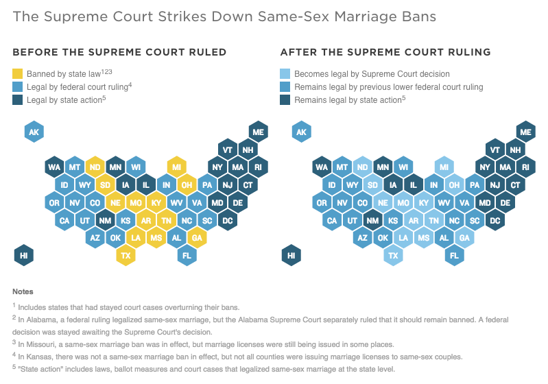 Same Sex Marriage Rulings - NPR