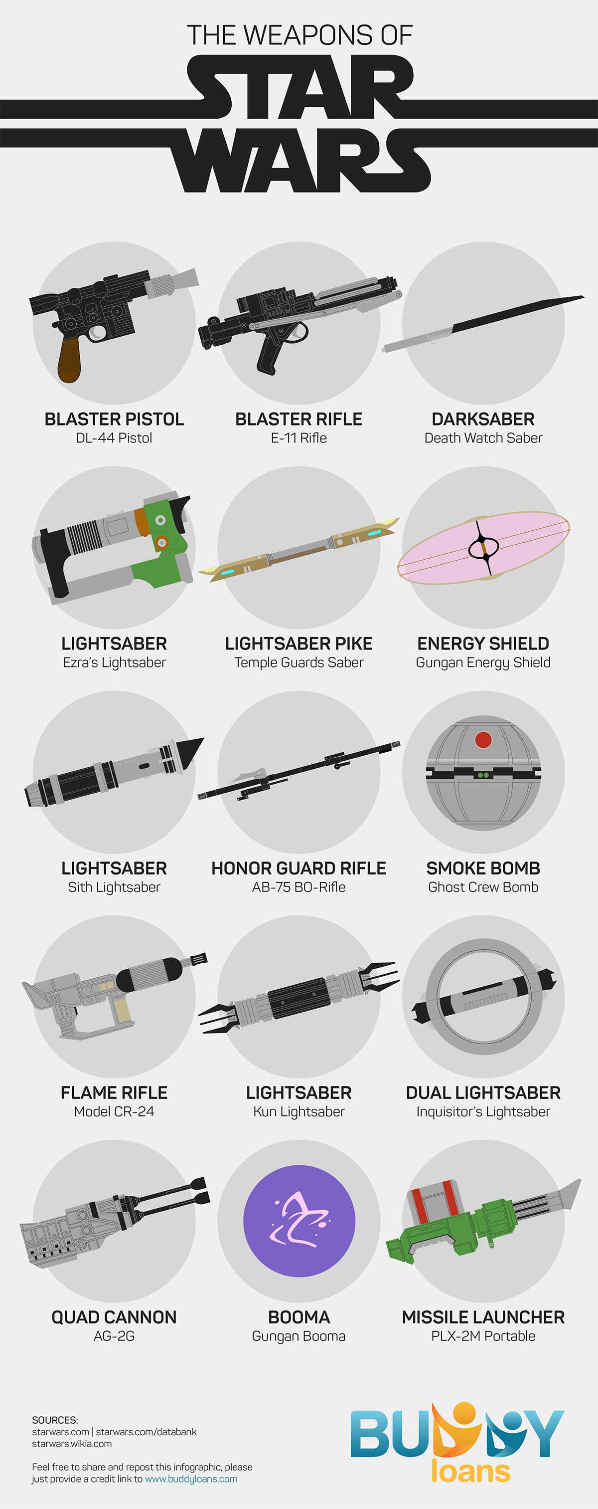 Star-Wars-Weapons-processed