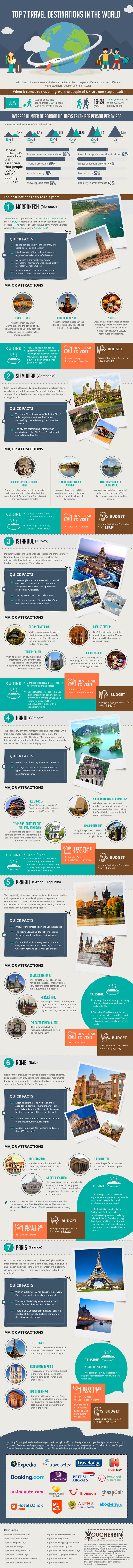 voucherbin-infographic-top-travel-destinations-in-the-world