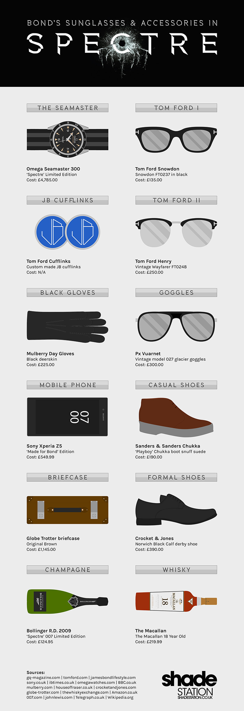 Bond's Sunglasses & Accessories in Spectre
