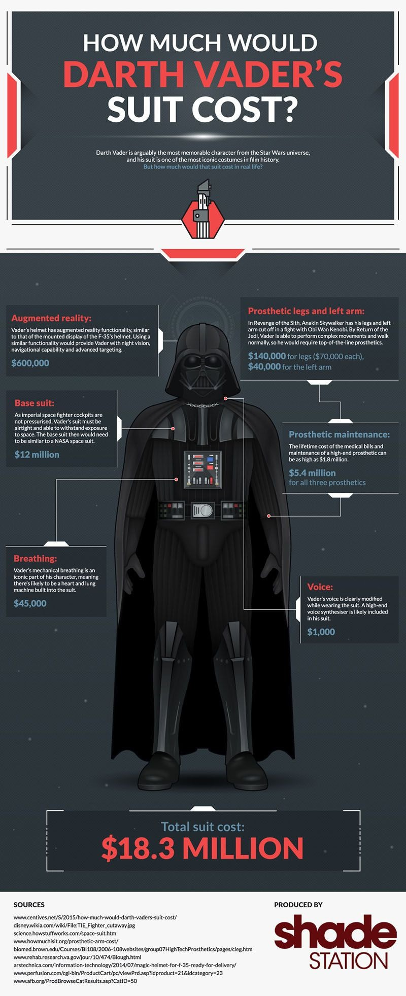 Darth_Vader_suit_cost