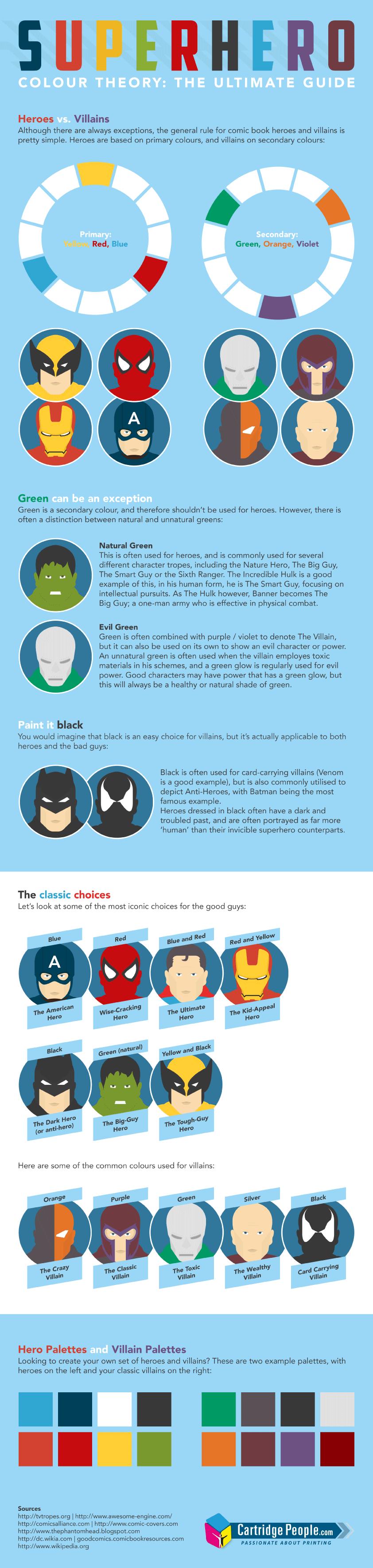 Superhero Colour Theory